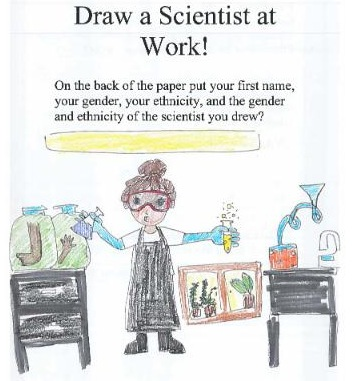 Children's Doodles Show How Gender Roles In Science Have Changed Over Time